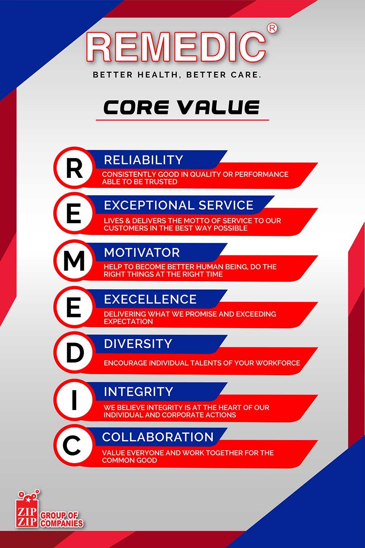 Remedic-Core-Values